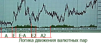 стоимость биткоин рубль